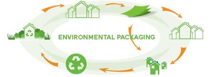 What Is Environmental Packaging?
